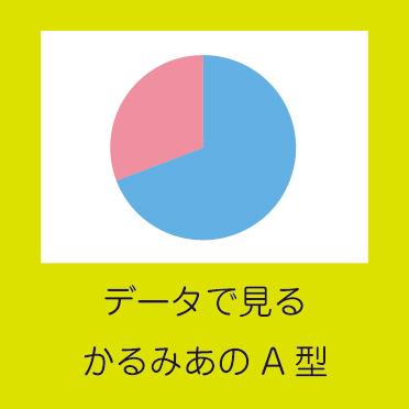 A_data