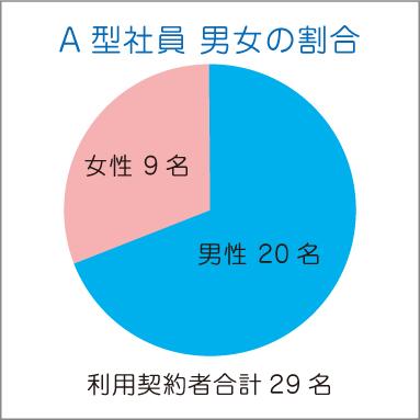 data_01_2018
