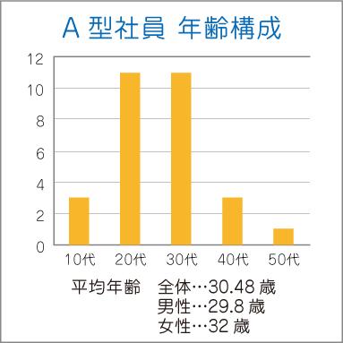 data_03_2018