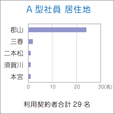 data_04_2018